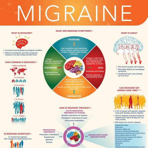 General-Migraine