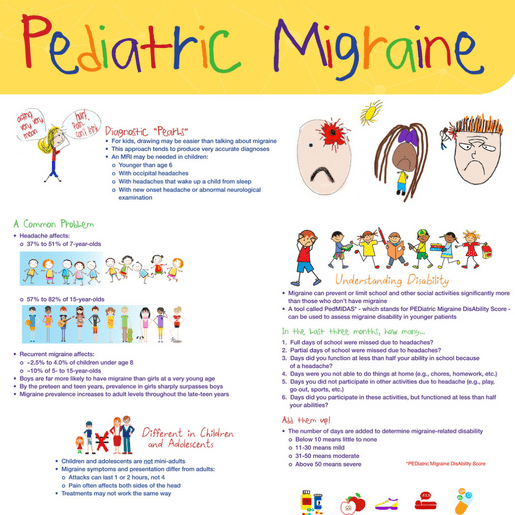 Pediatric-Migraine
