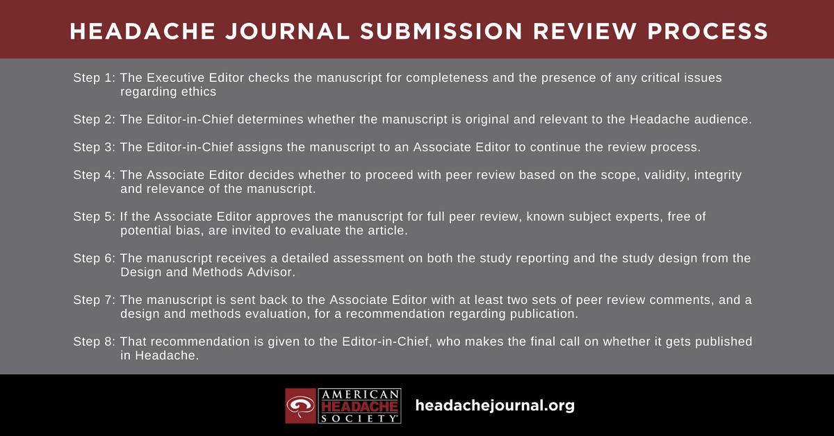 Headache Journal Submission Review Process